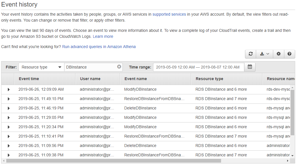 How to Read, Search, and Analyze AWS CloudTrail Logs | Sumo