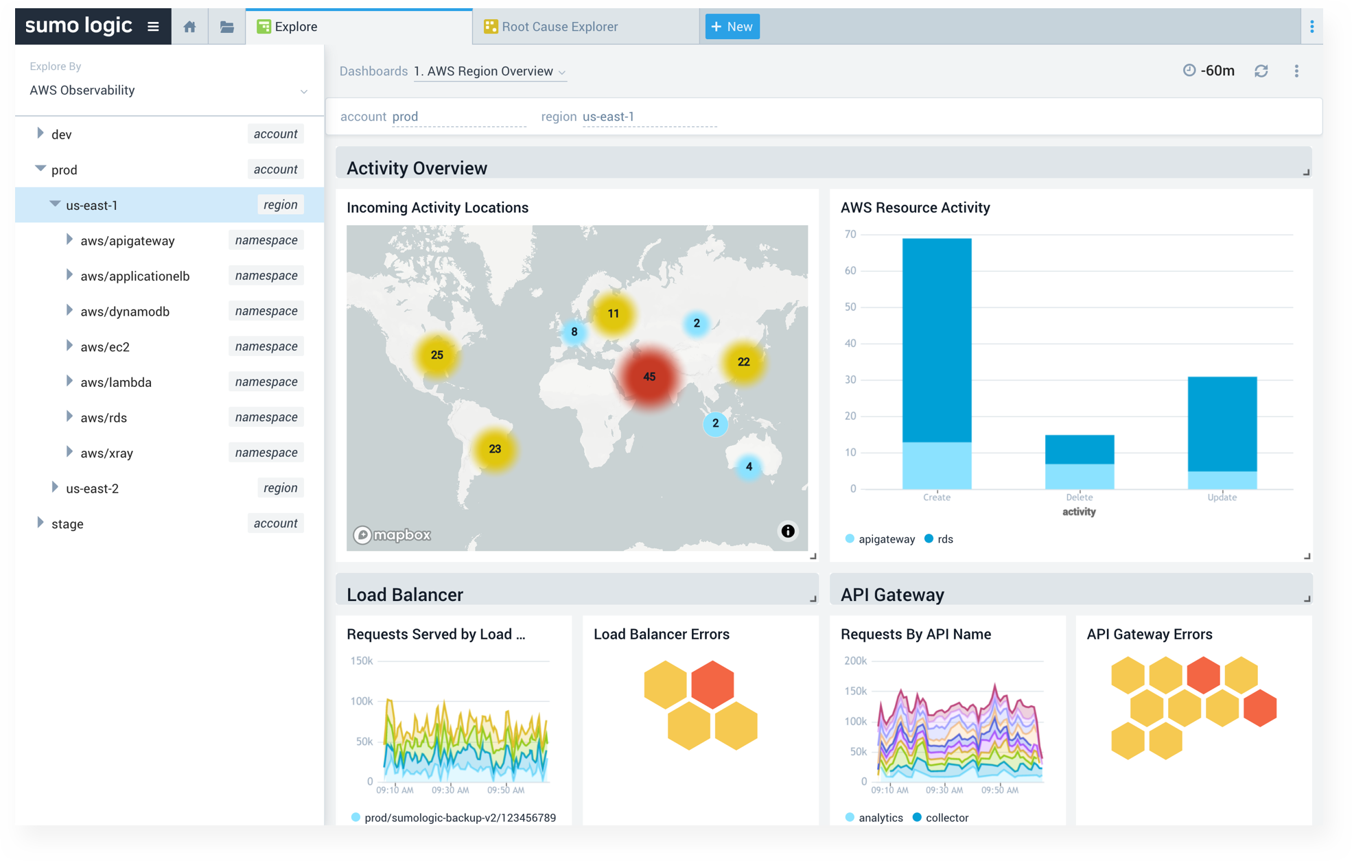 Announcing new AWS Observability Solution